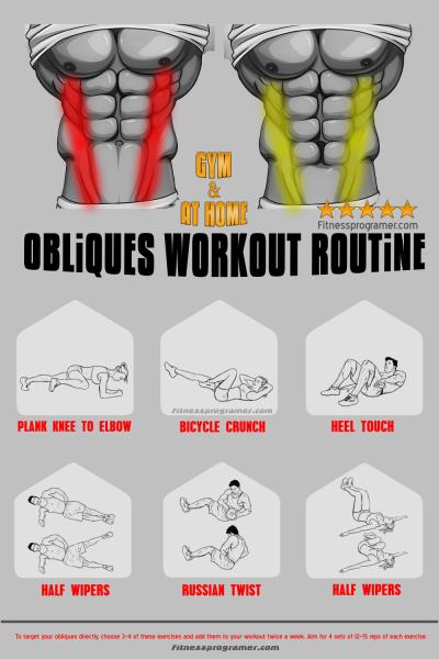 obliques workout routine
