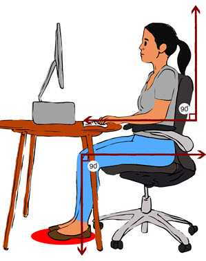 Sitting Positions for Good Posture