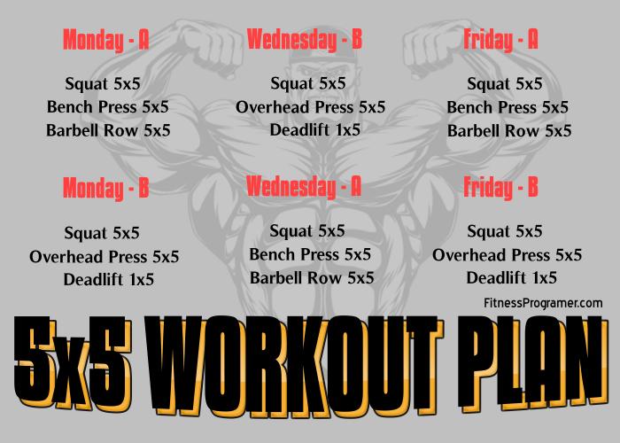 5×5 Workout Plan